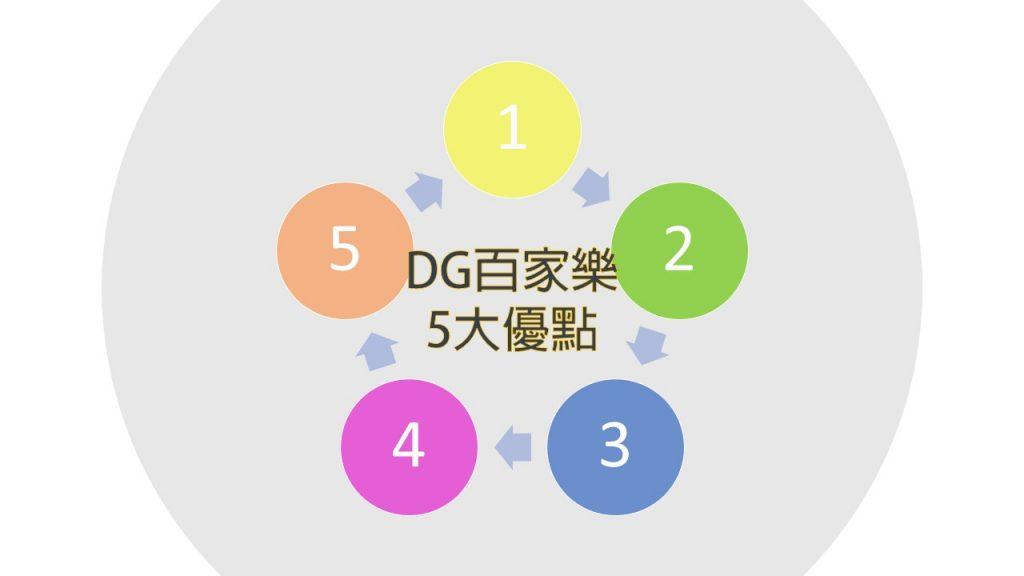 DG百家樂五大優點